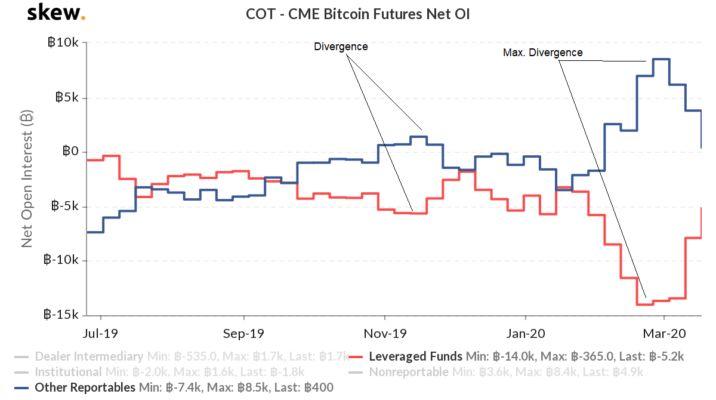 cme bitcoin ateities prekybos valandos bitcoin converter valdiklis